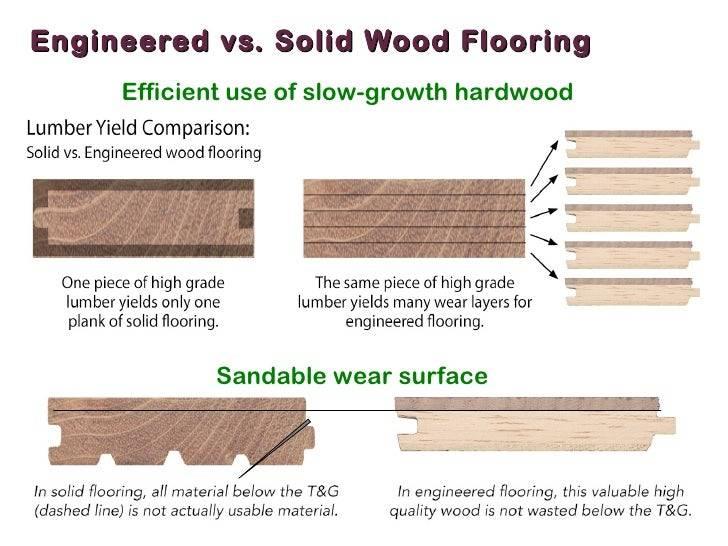Engineered Oak floorboards vs solid timber floorboards